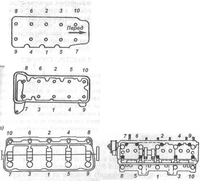 Охлаждающая жидкость в цилиндрах двигателя